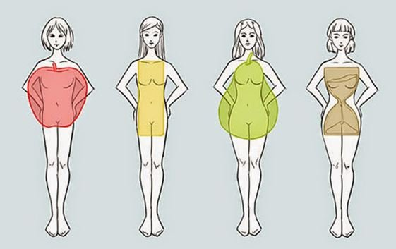 Váy cưới 1 Bí quyết chọn váy cưới theo dáng người siêu chuẩn